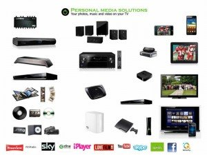 video photo music services - personal media solutions